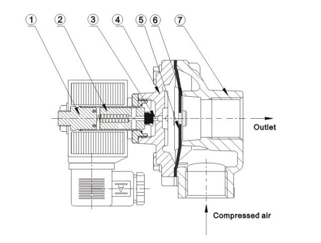 DMF-Z pulse jet valve