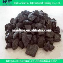 Metallurgischer Koks-Preis des niedrigen Schwefels