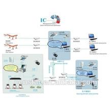 posto de gasolina fácil operação multi função combustível distribuidor controlador
