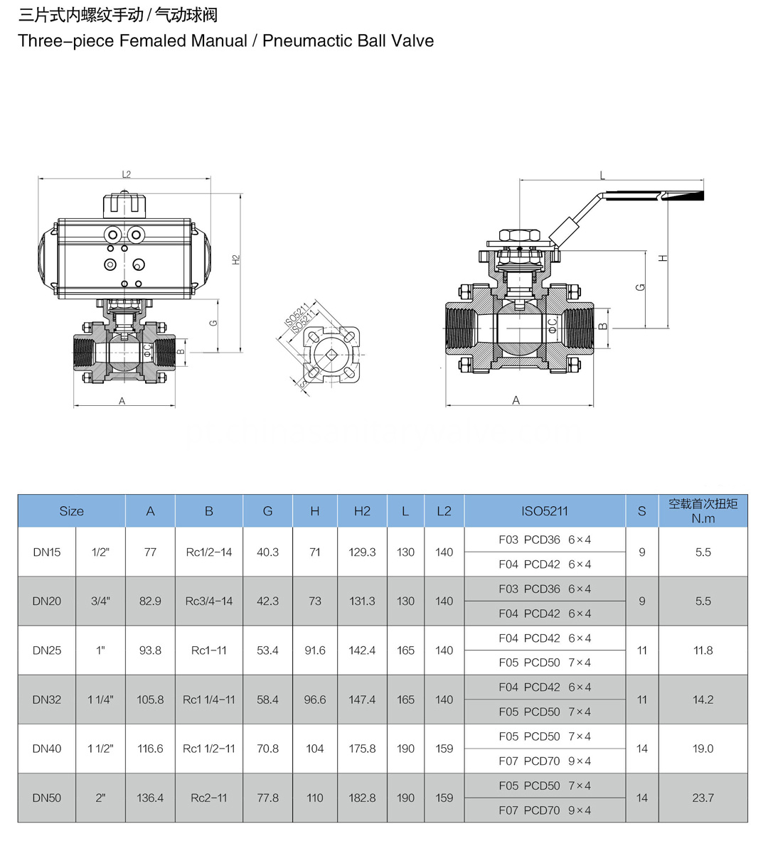 Sanitary pneumatic three pieces female threaded ball valves