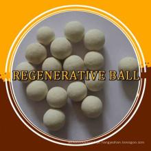 Preço de fábrica Alumina de armazenamento de calor bola cerâmica bola regenerativa