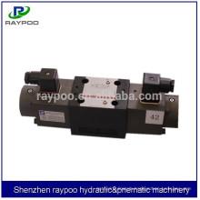 atos proportional hydraulic valve