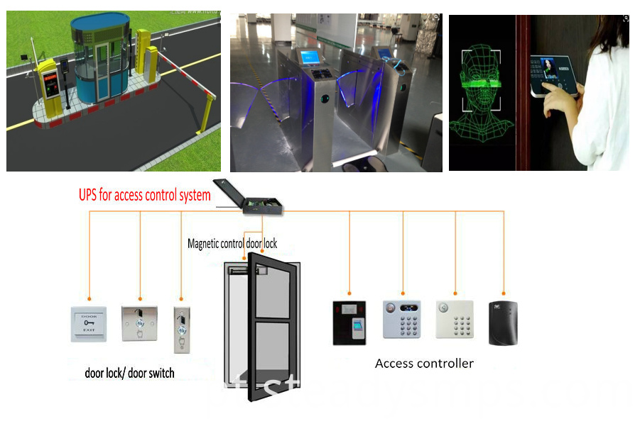building access control systems