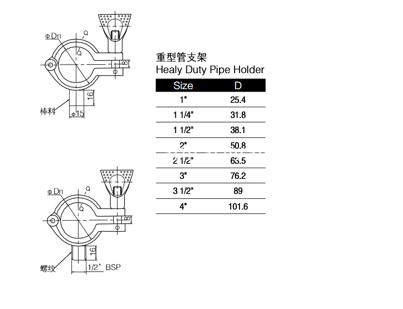 sanitary heavy duty pipe holder