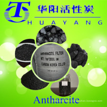 950 iodine value wood activated carbon for sugar decolorizing