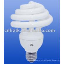 Seta anión CFL