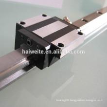High quality BRH15B rail and block linear guide