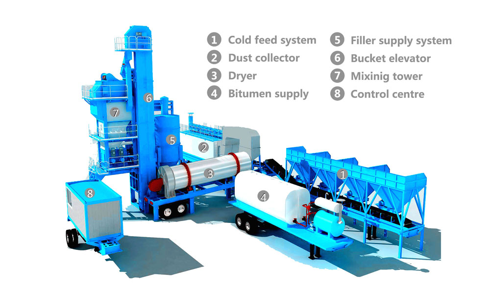 asphaly batching plant