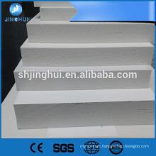 Thermoformed parts1 - 20mm white pvc foam sheet,pvc foam board,pvc rigid foam board