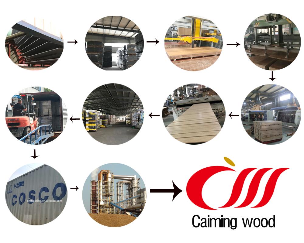 Laminate Flooring Underlayment