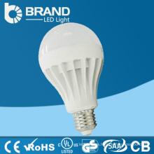Precio barato especial de venta caliente China luz emisora de diodos