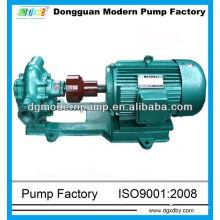 KCB series gear pump,gear pump price