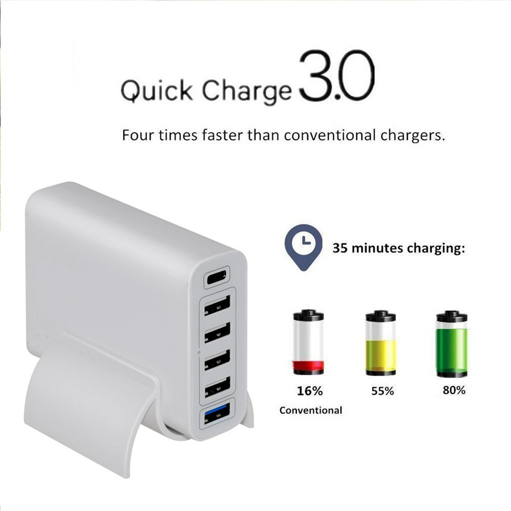 Type-C 3.0 fast charger