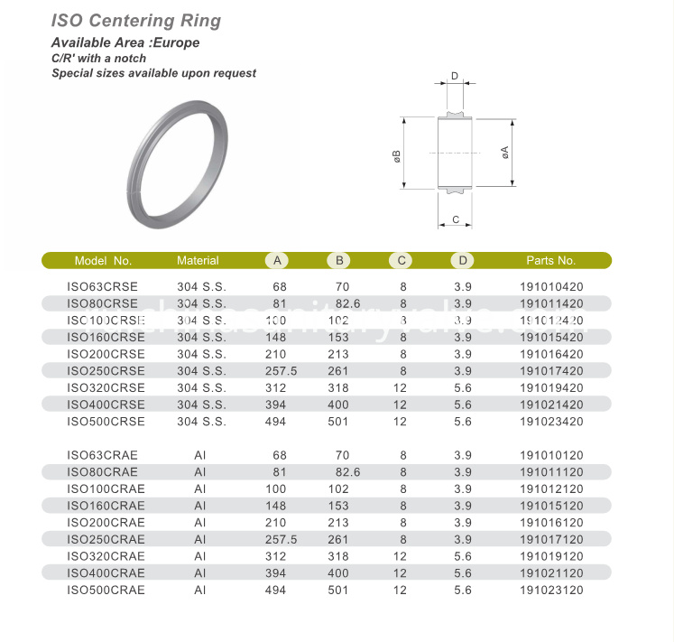ISO Centering Ring