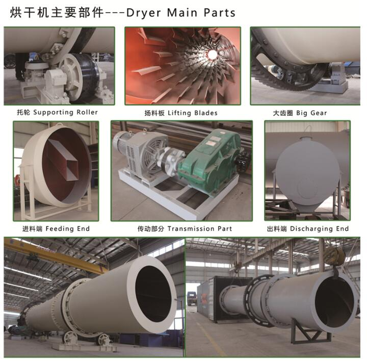 coal ash rotary dryer details
