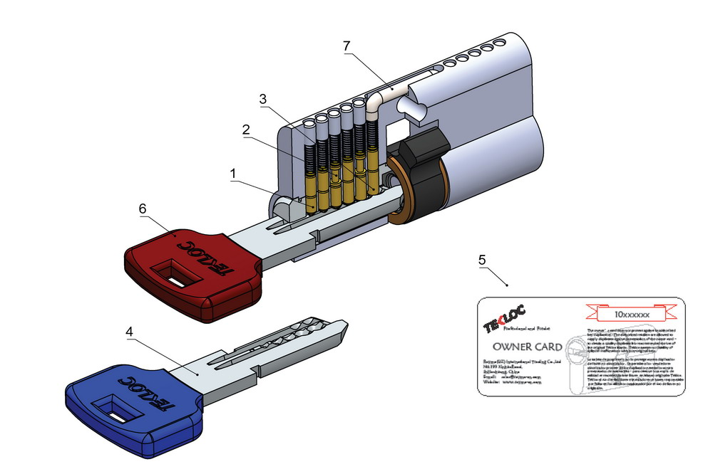 Pc key euro profile lock cylinder