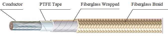 Nickel Plated Copper Wire
