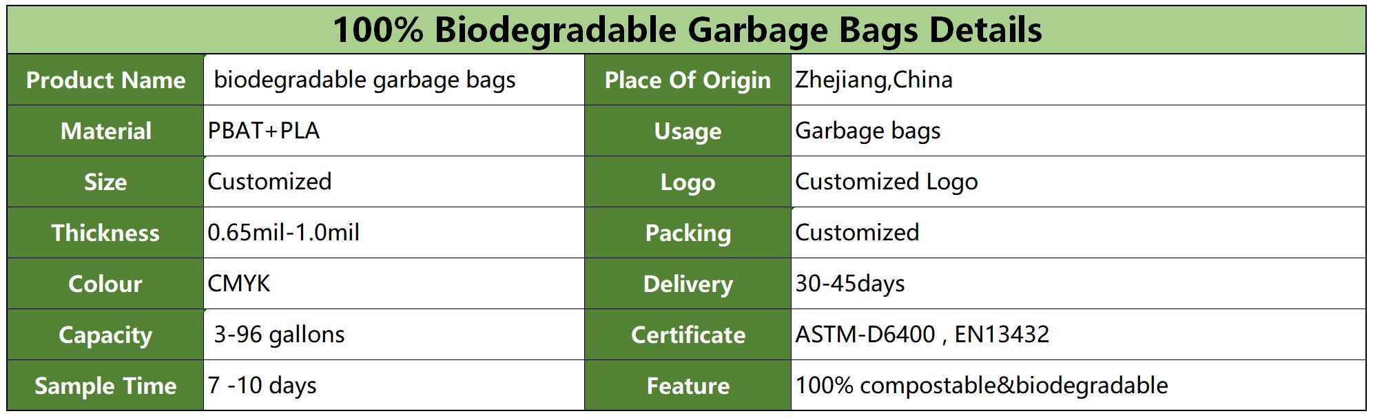 garbage bag details