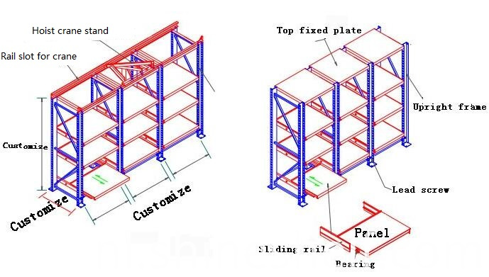 Mold Storage Racks Structure View