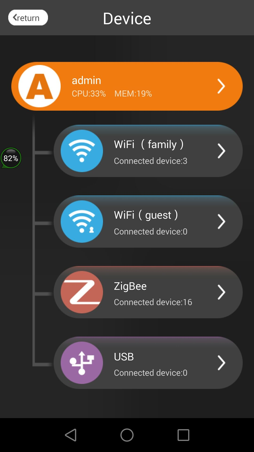 WIFI Home Automation