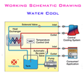 water chiller industrial water cooled scroll chiller