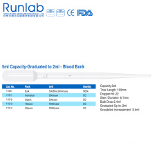 5ml Capacity Transfer Pipettes with Graduation to 2ml