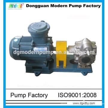Getriebeölpumpe der KCB-Serie für Ölraffinerie