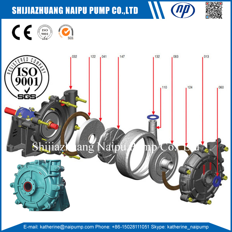 2 Inches Hh Slurry Pump