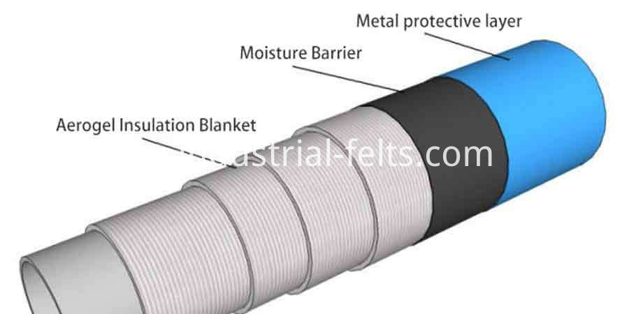 Aerogels insulation blanket