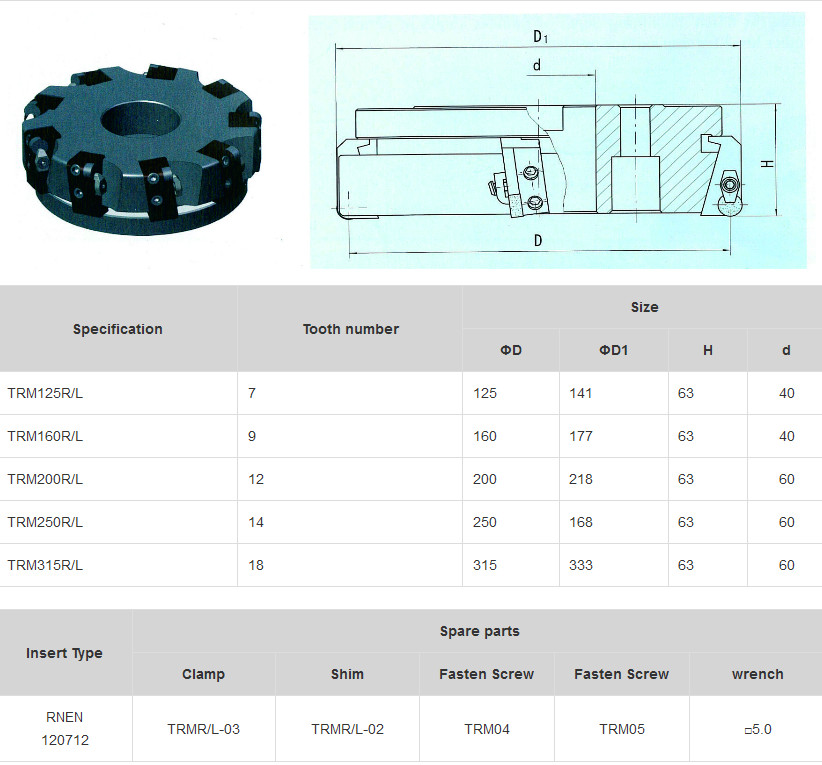 TRM Indexable CBN Surface Milling Cutter(Round Insert)