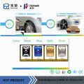 Car Washing for Car Washer and Jump Starter