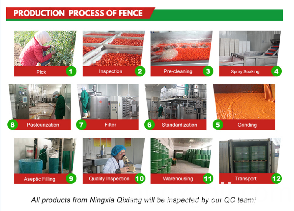 Prodtction Process Of Goji Juice