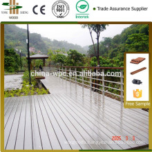 Low Maintenance WPC Plastic Outdoor WOOD