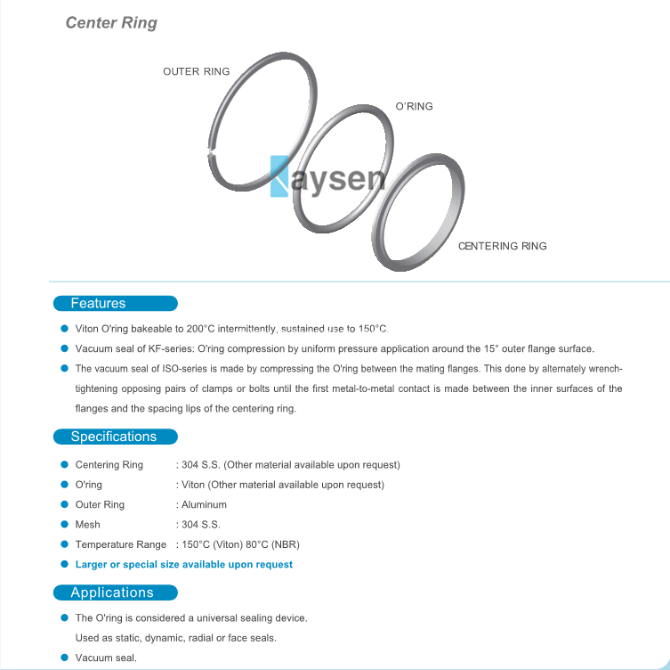 Center Ring