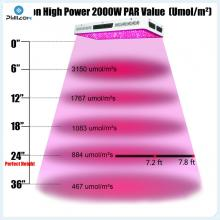 High Yield Full Spectrum Grow Lamp Hydroponic Plants