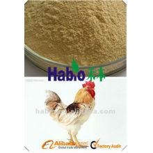 Enzymes composées spécialisées dans la volaille (additif alimentaire pour la volaille)