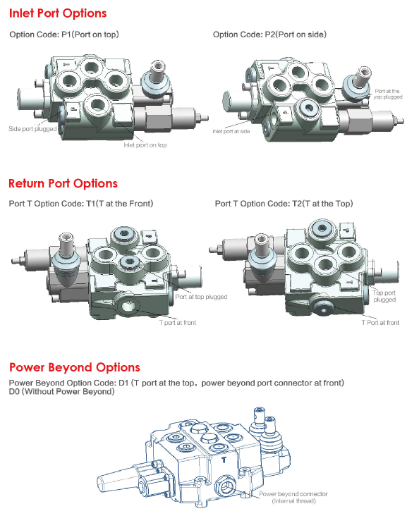 Inlet Port Options