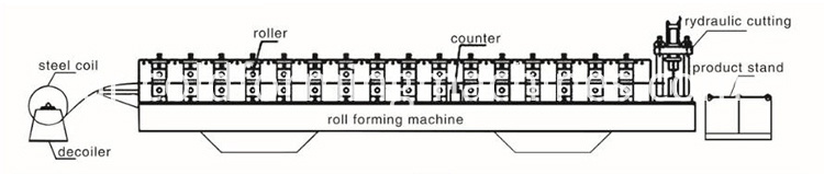 8 joint hidden roll forming machine