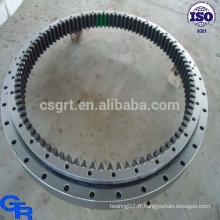 Fabricants de roulements à anneaux, fabricants de paliers