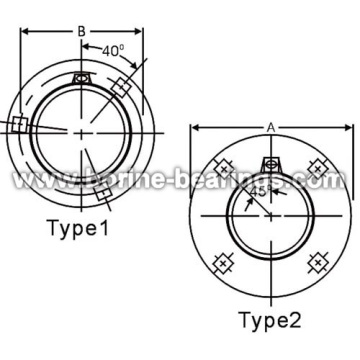 Round Relubricable Mounting Flanges