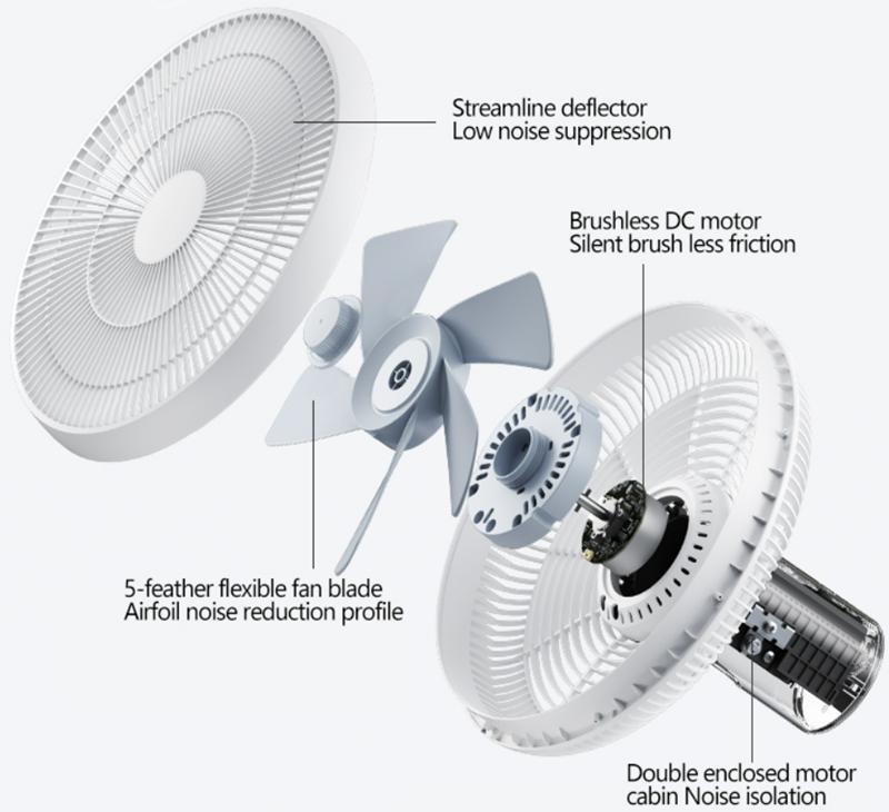 Rechargeable solar fan 9