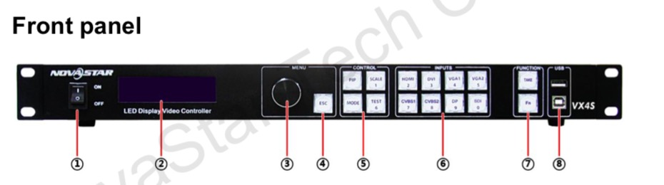 Novastar All In One Control System