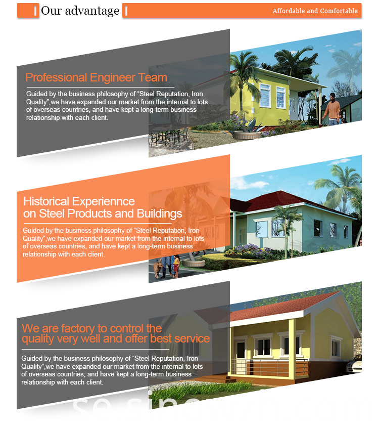 Wzh Modular House Advantages