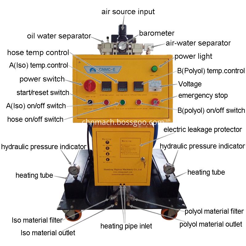 Pu Foam Machine