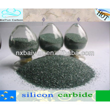 silicon carbide for abrasives and refactory