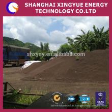 Prix du sable de manganèse de haute qualité et stabilité