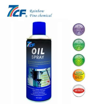 spray paraffin lubricant