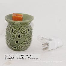 Réchauffeur de lumière nocturne enfichable (09CE06558)
