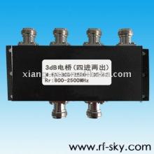Exportación de híbridos Rf de 800-2500MHz