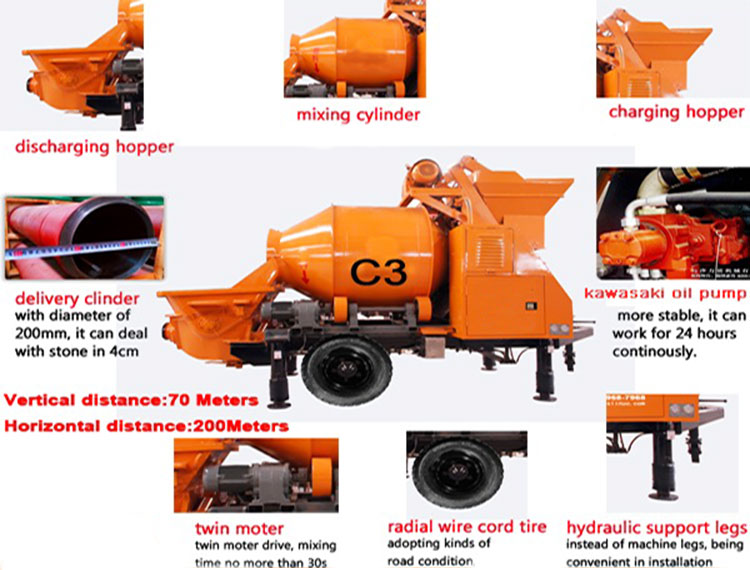 concrete-mixer-with-pump